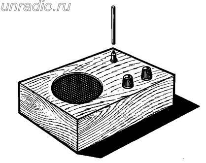Переменные резисторы и