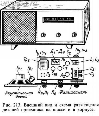 Для приема радиостанций