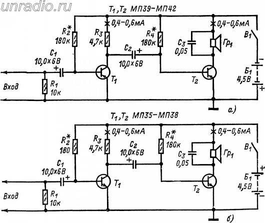 ДЭМ-4М или абонентский