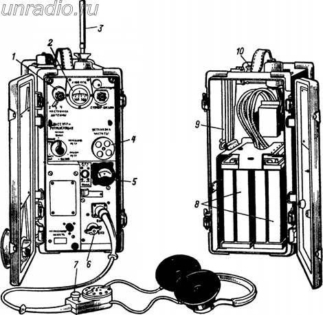 Радиостанция Р-105.