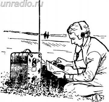 Радиостанция Р-104 в