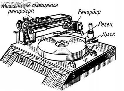 Станок для электромеханической записи звука на диск