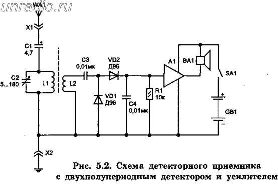 Как сделать простой укв детекторный приемник