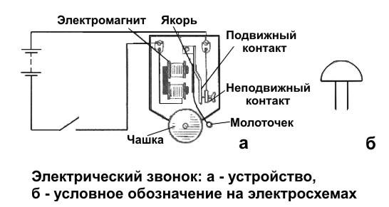 Как сделать электрический звонок своими руками
