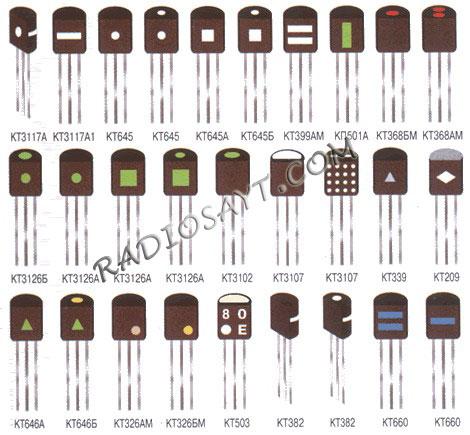 Нестандартная цветовая маркировка транзисторов