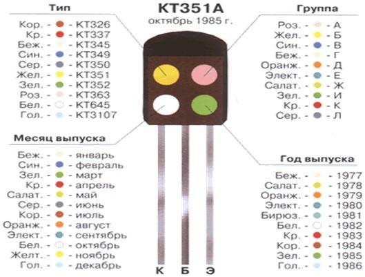 Кодово цветовая маркировка транзисторов в корпусе КТ-26