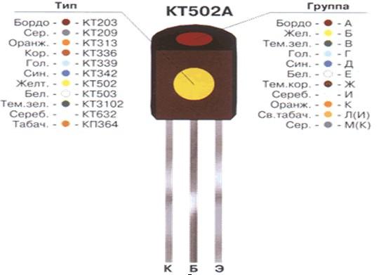 Цветовая маркировка транзистора в корпусе кт-26