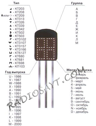 Кодовая маркировка транзисторов в корпусе кт-26