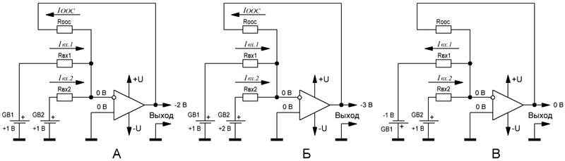 Принцип работы инвертирующего сумматора