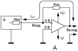 Схема преобразователя тока в напряжение на ОУ