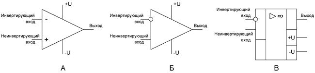 Варианты условных графических изображений ОУ