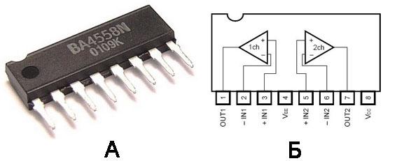 Однорядный пластиковый корпус сдвоенных ОУ для выводного монтажа (SIP-8)