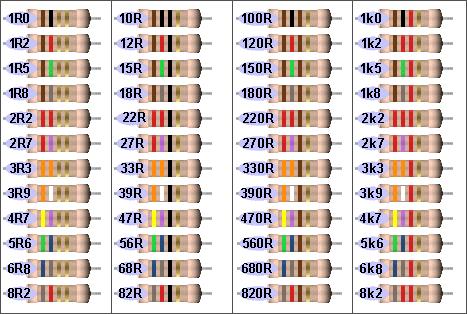 Цветовая маркировка резисторов, справочник начинающего радиолюбителя