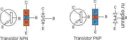 http://unradio.ru/wp-content/uploads/2015/11/Transistor.jpg