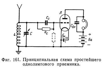 radio_odnolamp