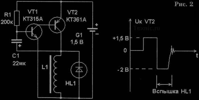 Двухтранзисторная новогодняя мигалка на светодиодах