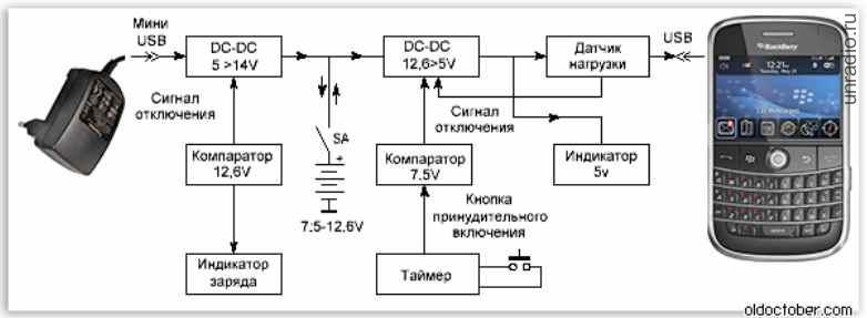 Портативная usb зарядка схема
