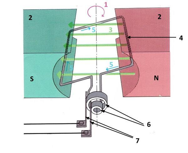 Упрощенное изображение конструкции генератора